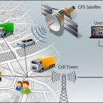 GPS Satelitsko praćenje vozila